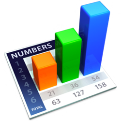 increase_ranking