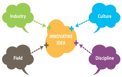 diagram-innovative-idea