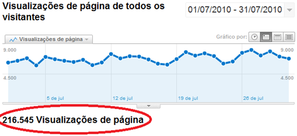 pageviews-analytics