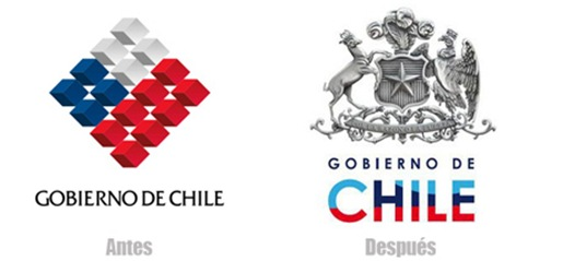 Logochileantes y despues