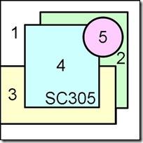 SC305