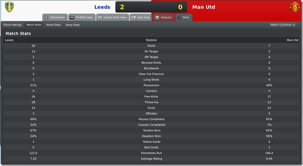 Overcome Manchester United, FM10
