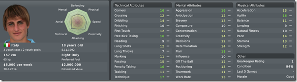 Verratti attributes, FM10 - 2 years ago