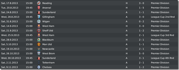 Leeds matches in season #5, Football Manager 2010