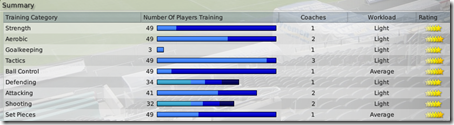 Coaches workload of Hull in FM 2009