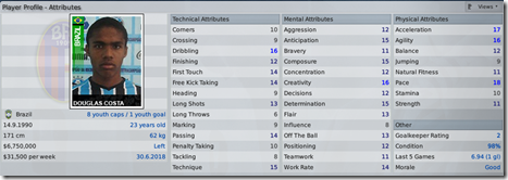 Douglas Costa in Football Manager 2009