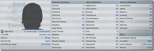 Franco Di Santo in Football Manager 09