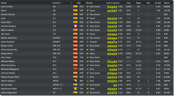 Real Sociedad in Football Manager 2010