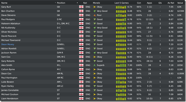 Exeter in FM 2010