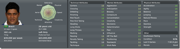 Hulk in Football Manager 2010