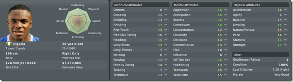 Victor Anichebe in Football Manager 2010