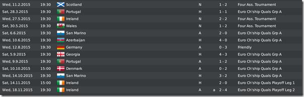 List of Northern Ireland match in 2015, FM10