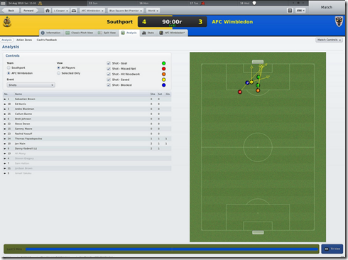 Shots, match analysis in FM 2011