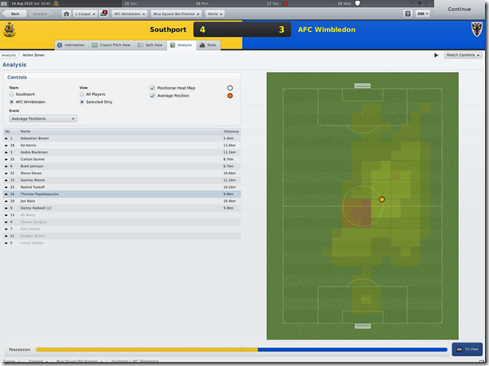 Average position, match analysis in FM 2011
