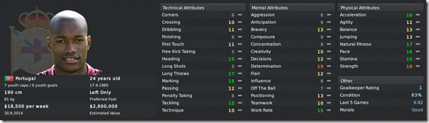 Jose Goncalves in Football Manager 2011