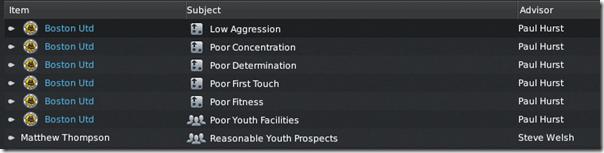 Boston United weaknesses