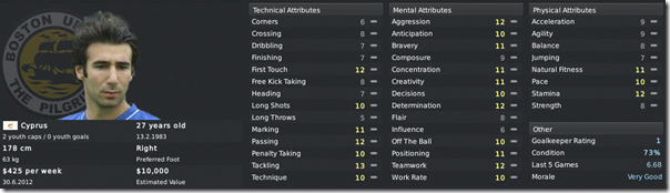 Alexis Nicolas in Football Manager 2011