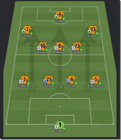 Football Manager 2011 tactics formation