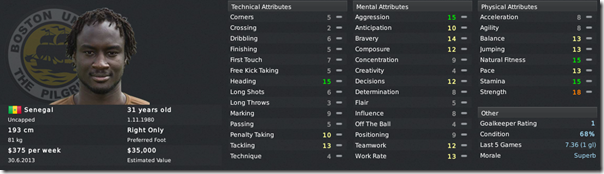 Abdou Sall in Football Manager 2011