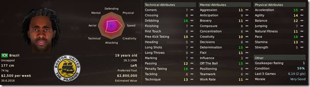 Gaucho in Football Manager 2011