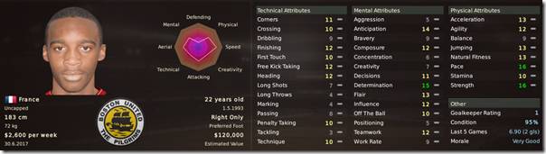 Bahebeck in Football Manager 2011