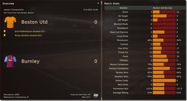 Boston Utd - Burnley 0:0