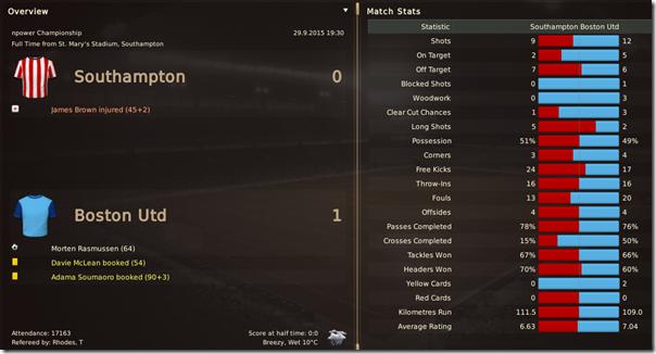 Southampton - Boston United 0:1