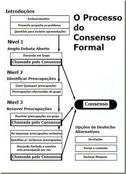 consenso_portugues