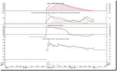 lityan-chart