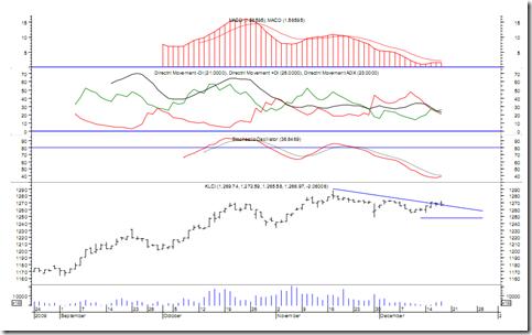 composite-index-chart