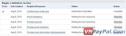 Kinh Nghiệm Gỡ Bị PayPal Limited