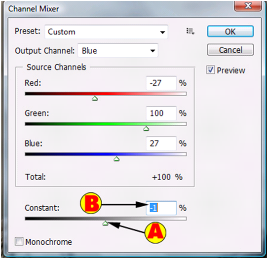 Channel Mixer Constant