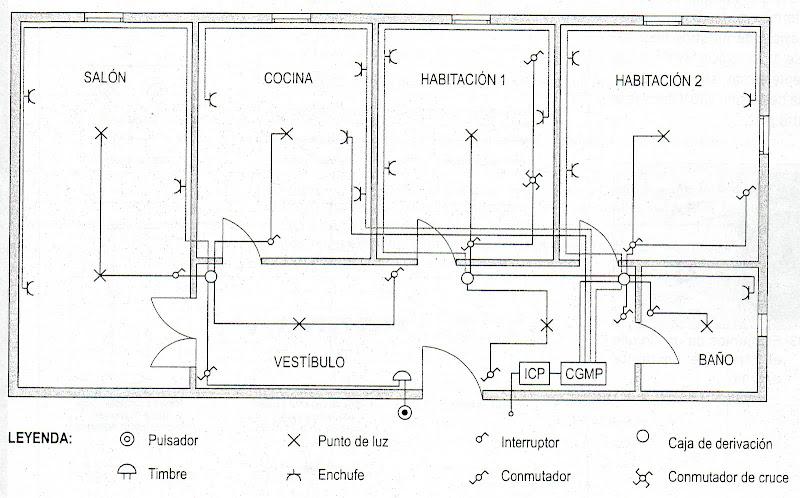 Recursos de tecnolog a para el aula instalaciones for Instalacion electrica de una vivienda paso a paso