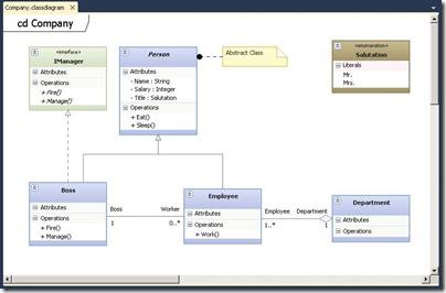 UMLClassDiagram2