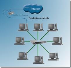 Blog de inform tica y electr nica montaje de una red for Red de una oficina