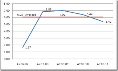 Absolute_Tax_Percentage