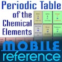 Periodic Table of the Chemical icon