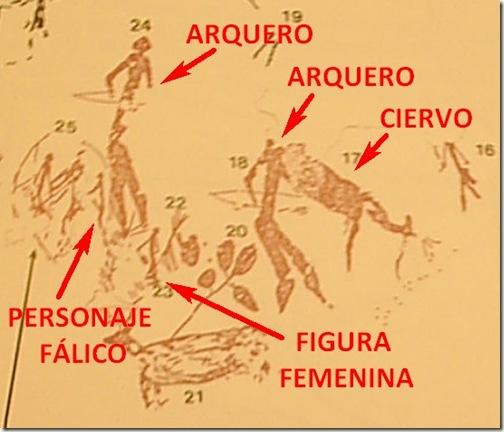 Pinturas rupestres de Santa Maira - croquis