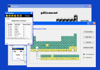 Interactive Periodic Table Of The Chemical Elements