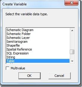 F6 Ventana Create Variable