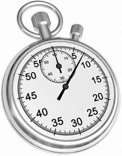 website-load-times