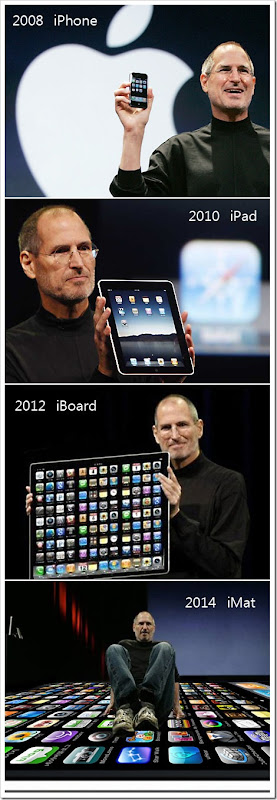 Steve Jobs with Future Products