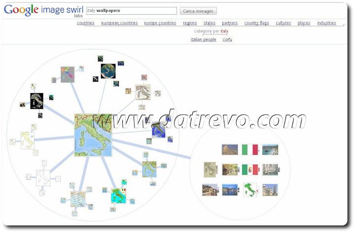 Google Images Siwng