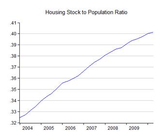 05_pop_housing