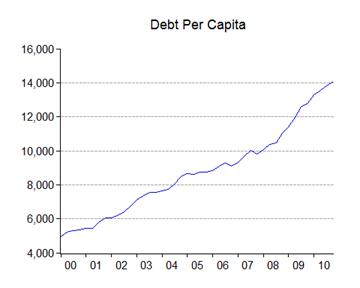 06_debt_cap
