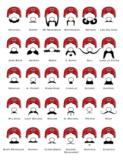 bigotes mario