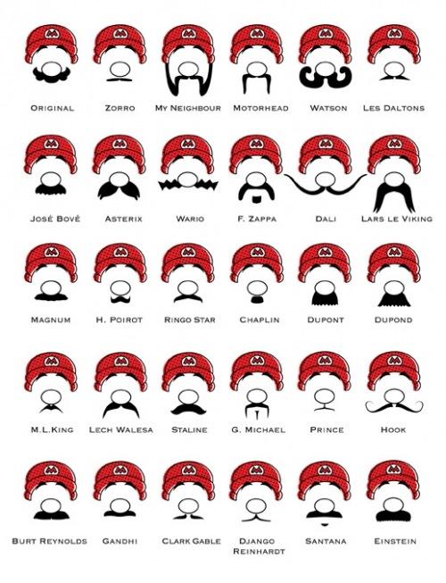 bigotes mario