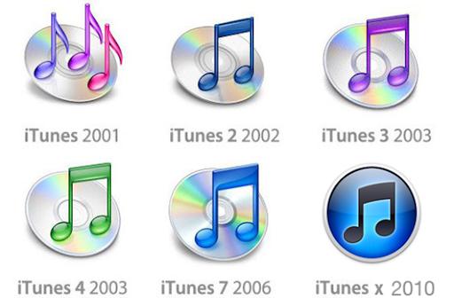 iTunes Logo Historie