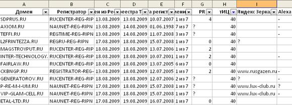 domain4seo трастовые освобождающиеся домены