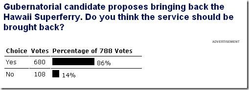 Ferry Poll